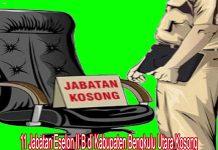 Syarat Lelang Jabatan di Bengkulu Utara Abaikan Diklat PIM